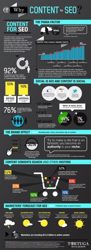 Why_Content_Matters_for_SEO